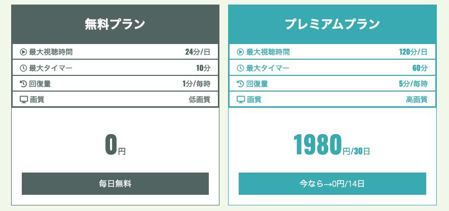 nanairo_料金プラン